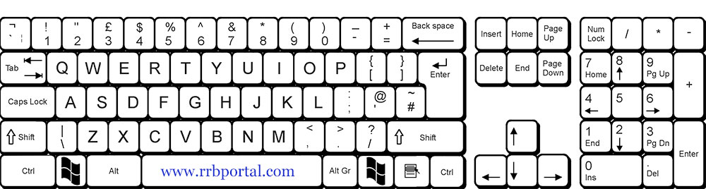 SSC CGL, CHSL, MTS Exam Typing Test Keyboard Layout | SSC ...