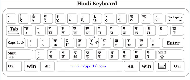 RRB Computer/Manual Typewriter Typing skill Test | RRB EXAM